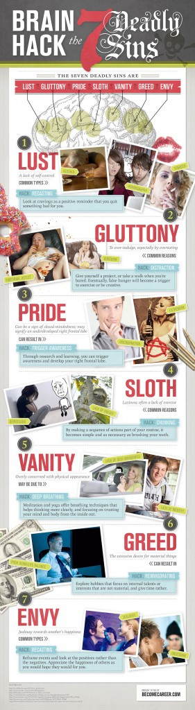 The 7 Deadly Sins and Your Brain